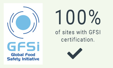 100% of sites with GFSI certification