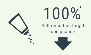 100 Salt reduction target compliance