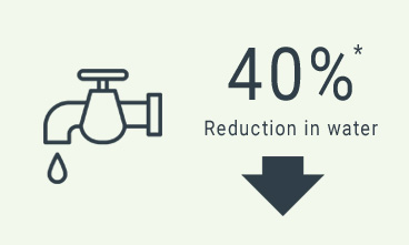 40% Reduction in water